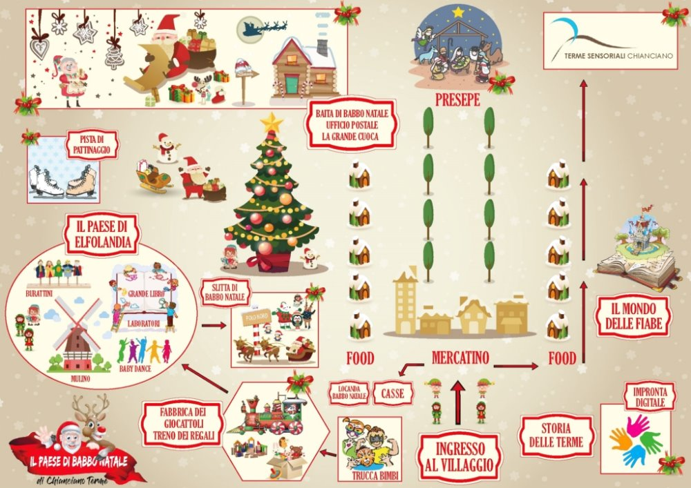 Il Paese di Babbo Natale Chianciano Terme